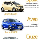 Newsletter Chevrolet